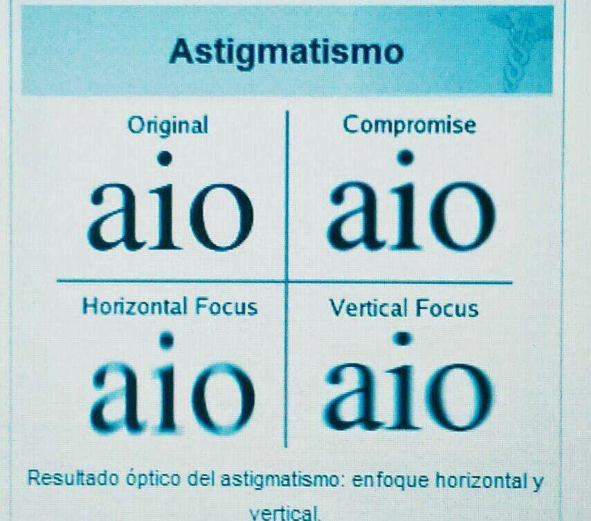 imagen astigmatismo