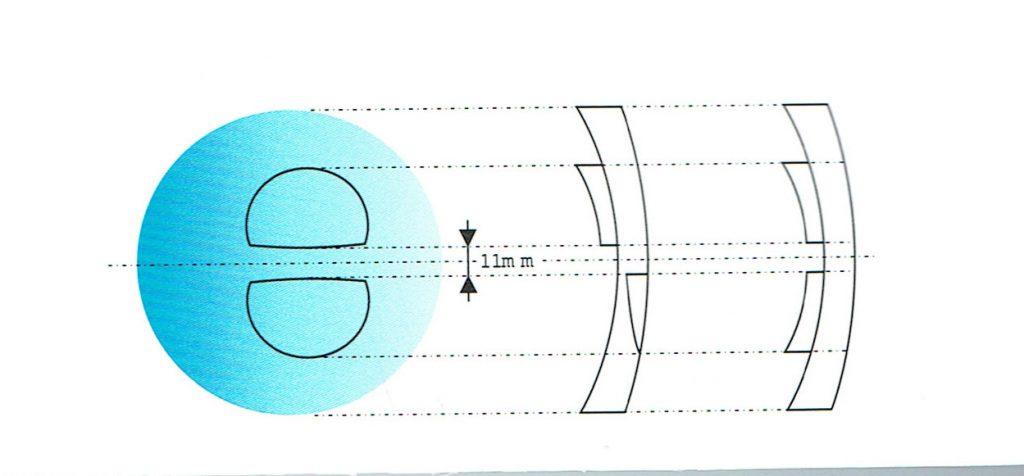bifocal doble segmento